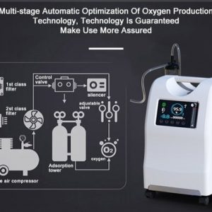 Olive Oxygen Concentrator Available in Two Sizes